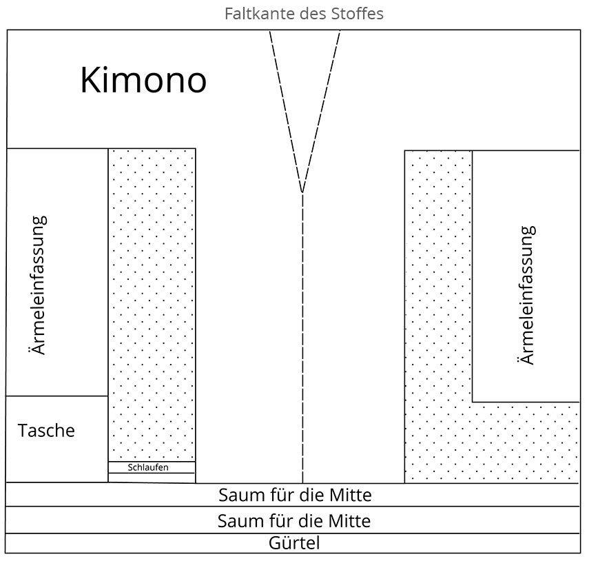 DIY Kimono-Morgenmantel nähen   ars textura - DIY Blog & Food ...