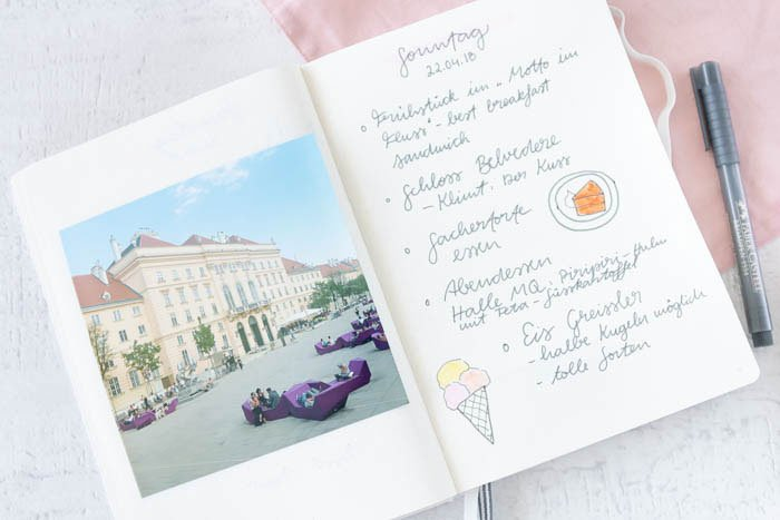 Travel Journal gestalten